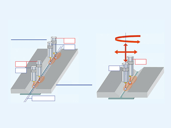 双电弧跟踪功能