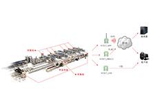 焊接设备信息化系统